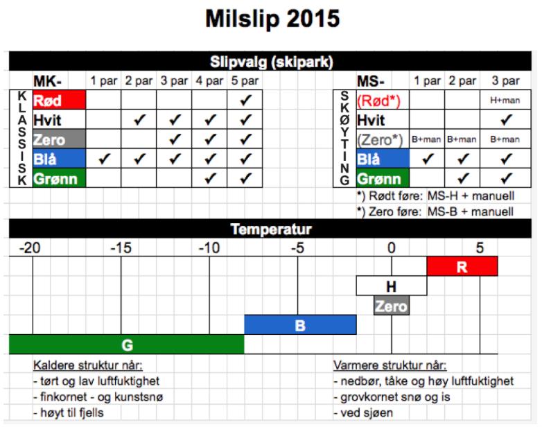 Skjermbilde 2015-02-02 kl. 23.03.31