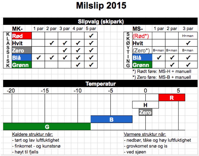 Skjermbilde 2015-03-11 kl. 15.01.41