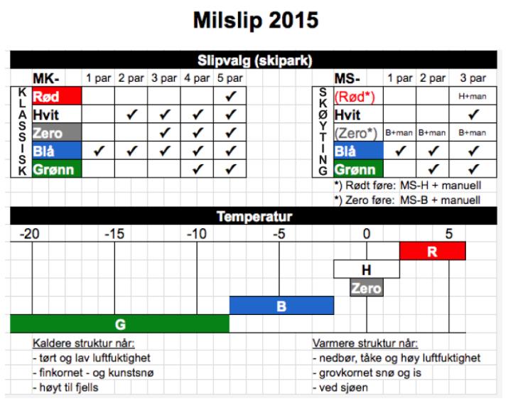 Skjermbilde 2015-12-01 kl. 22.22.44